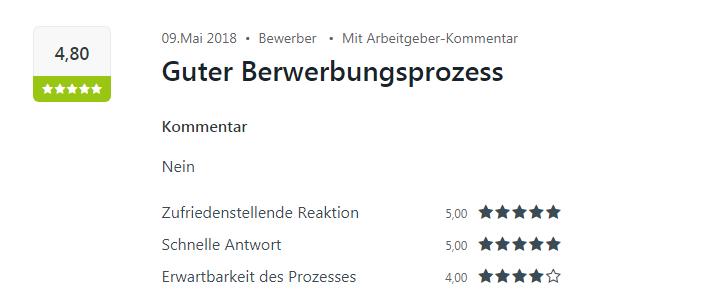 Für den guten Bewerbungsprozess erhält Sinsheim eine sehr gute Bewertung auf Kununu