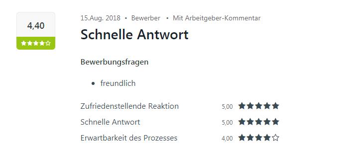 Positive Kununu-Bewertung von einem Bewerber in Heilbronn